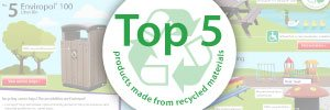 Make Sustainable Choices with Top 5 Eco-Friendly Guide
