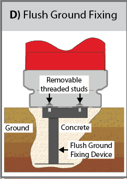Flush-Ground Fixings (D) diagram